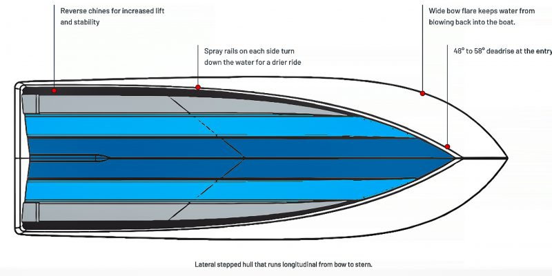 schematic of a Sailfish Boat hull